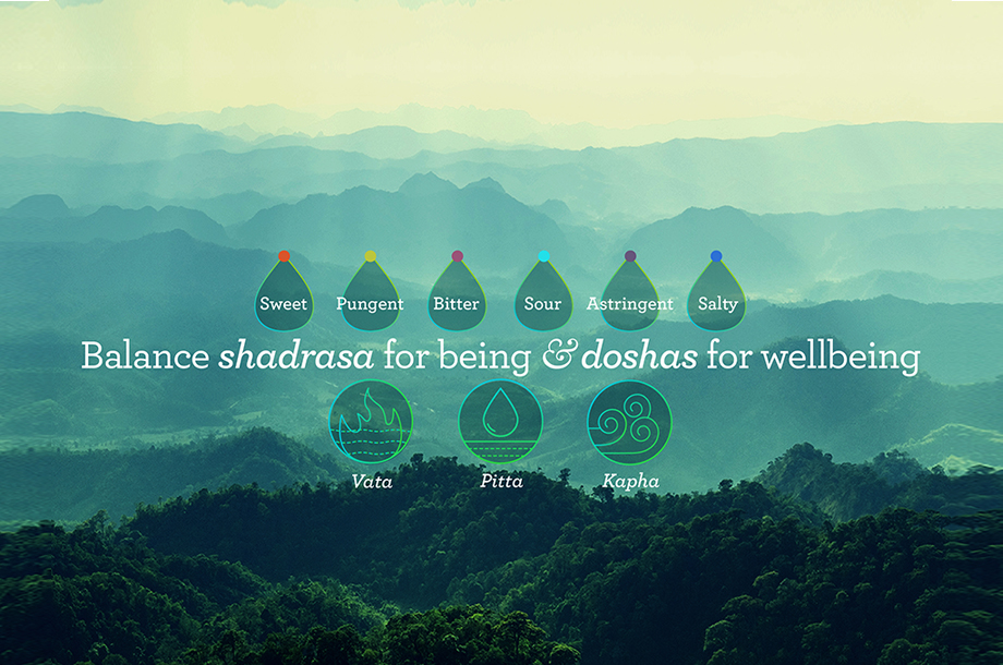 Shadras & Tridosha: The Ayurvedic Concept of 6 Tastes & Good Health