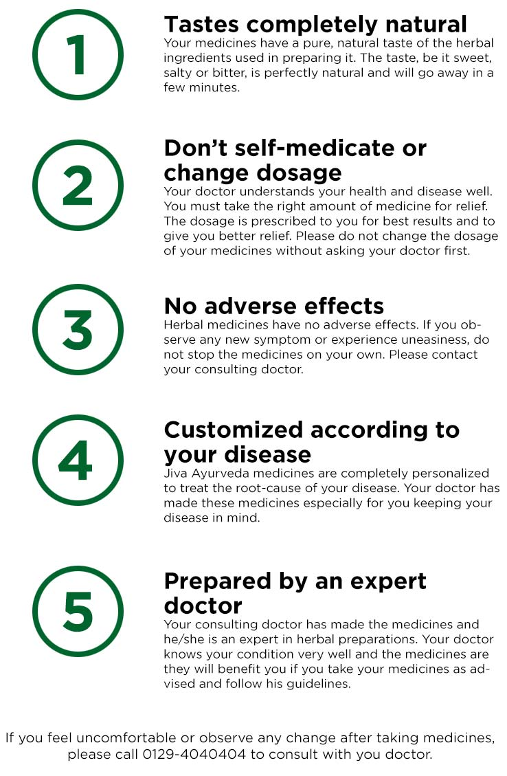 5 Things You Need To Know About Your Medicines