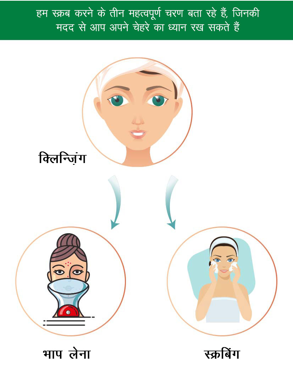 त्वचा को अच्छी तरह से स्क्रब करने के 3 चरण