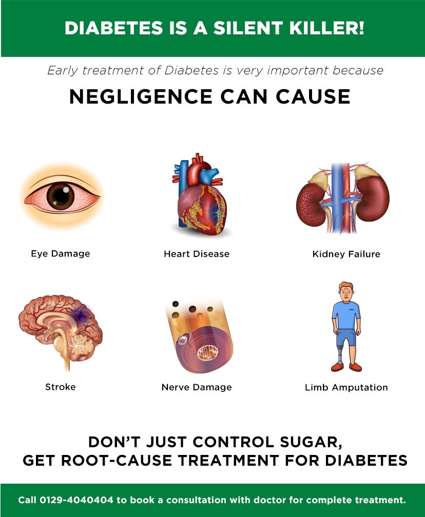 Don?t Just Control Sugar, Untreated Diabetes Can Lead to Organ Damage