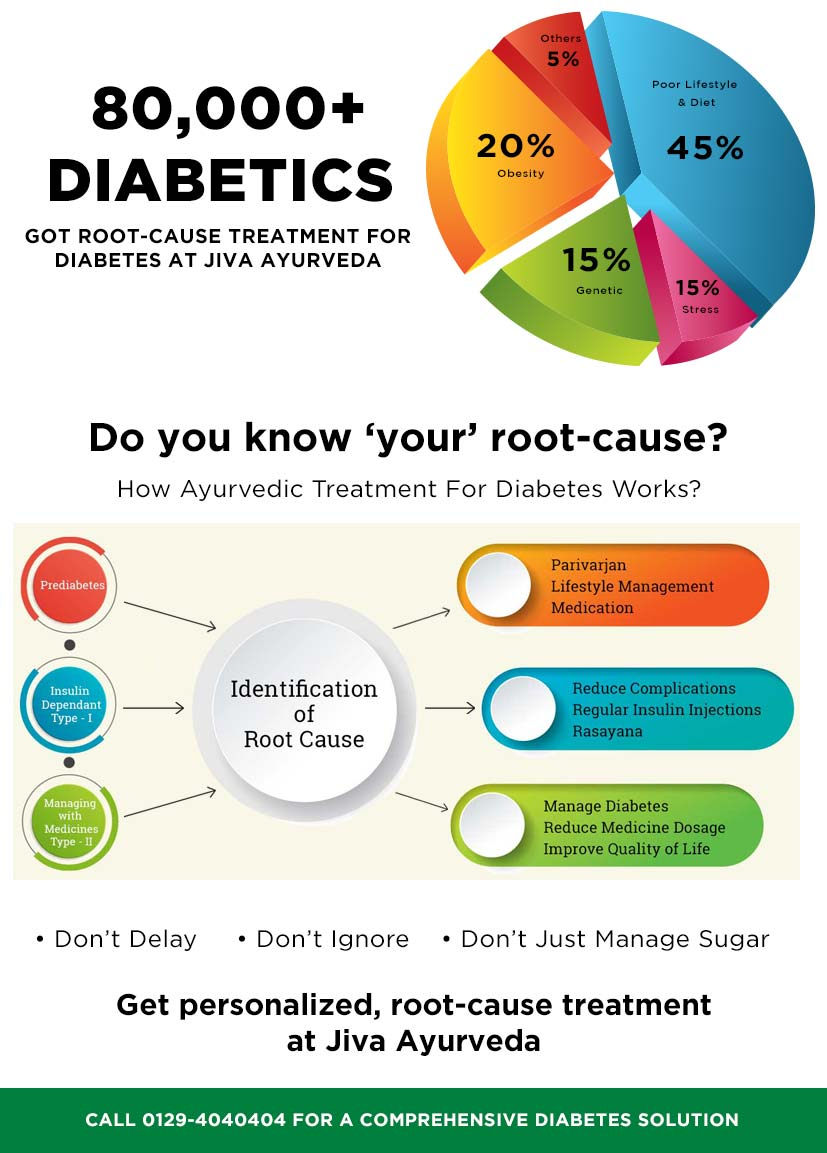 Are You Still Treating Your Diabetes Symptomatically?