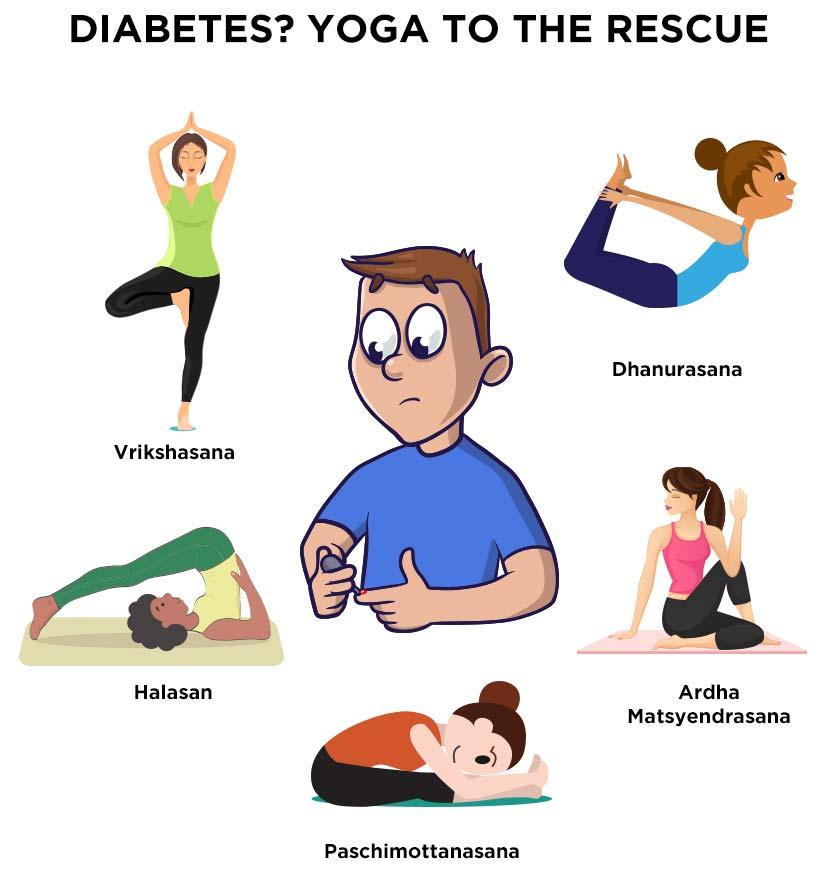 Diabetes? Yoga to the Rescue