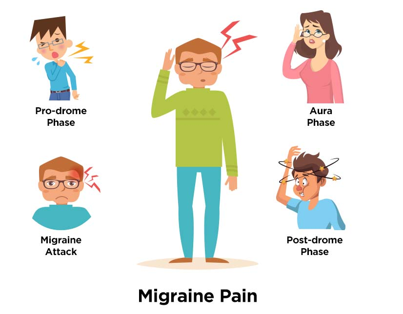 Early Symptoms of Migraine Pain That You Shouldn?t Ignore