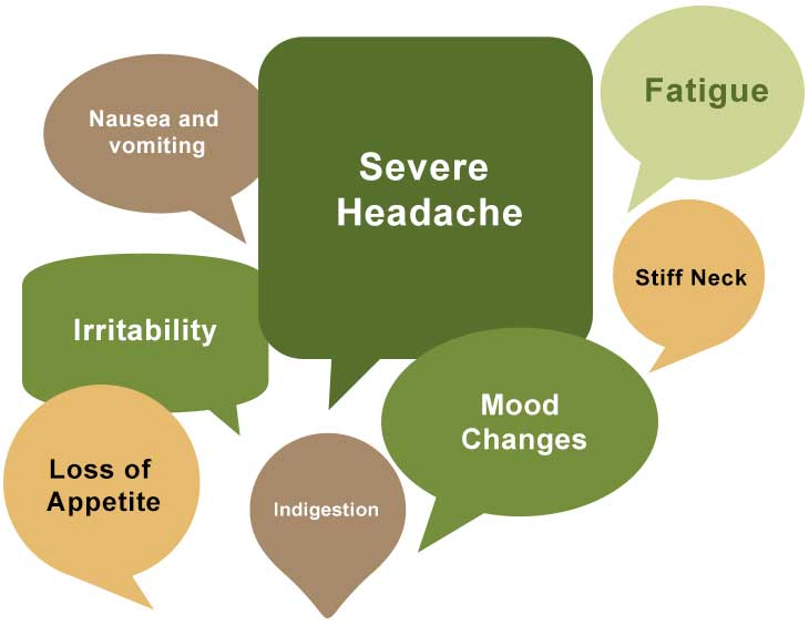 Get Root-Cause Ayurvedic Solution for Your Migraine