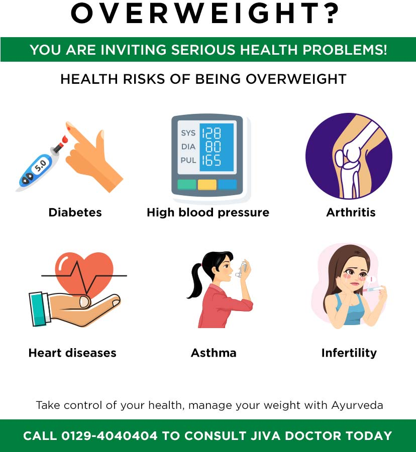 Find Out The Risks of Being Overweight
