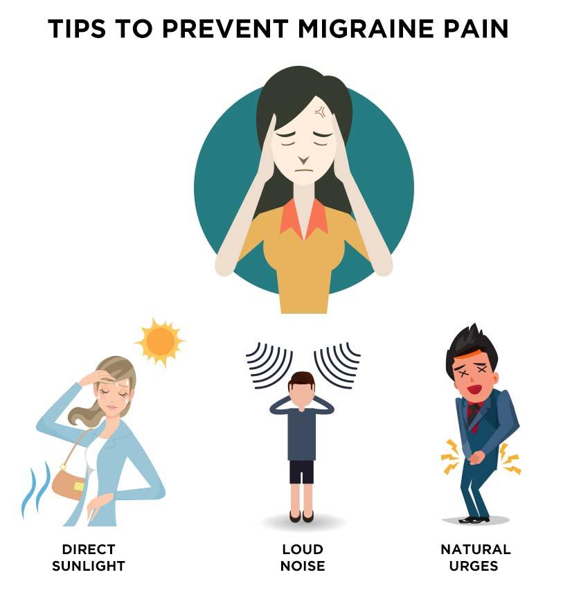 Migraine - A headache that hurts