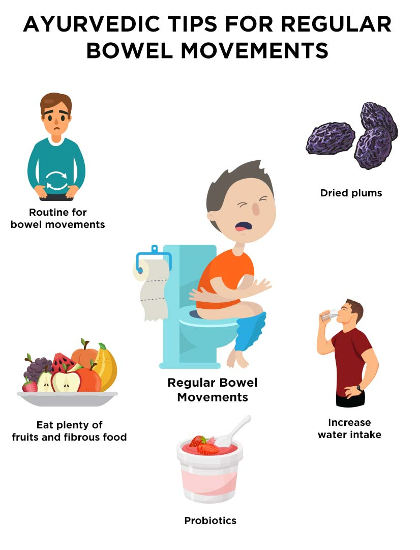 Five steps for regular bowel movements that will help you in piles