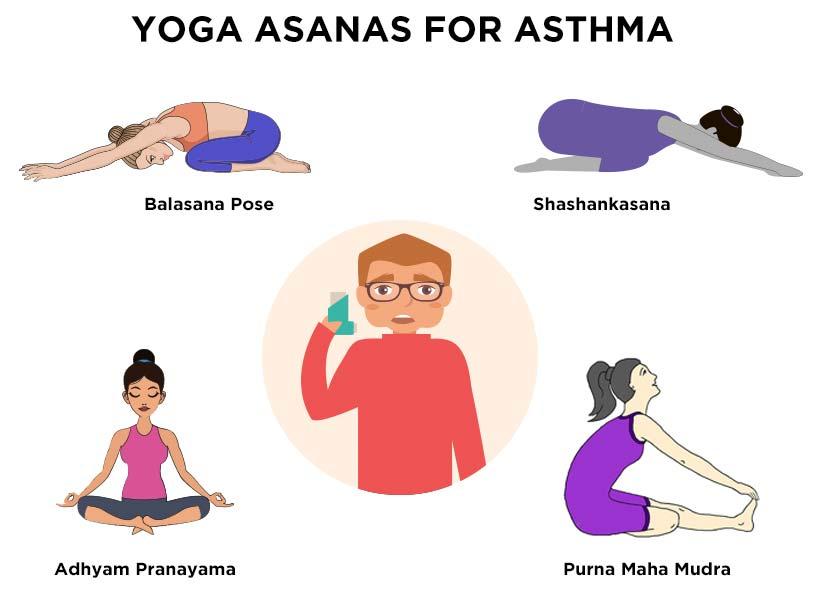 Yoga Asanas for Asthma/Breathing Problem
